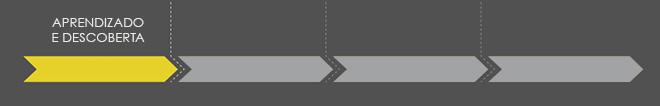 fazer segmentação de leads para o topo do funil