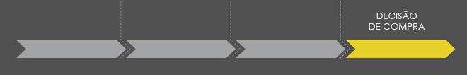 fazer segmentação de leads para o fundo do funil