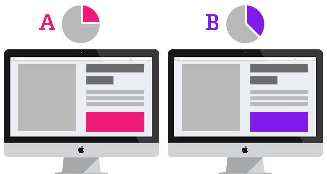 teste a/b para melhorar conversão de leads e otimização de conversão