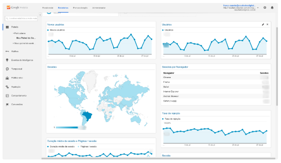 padronize o dashboard do google analytics