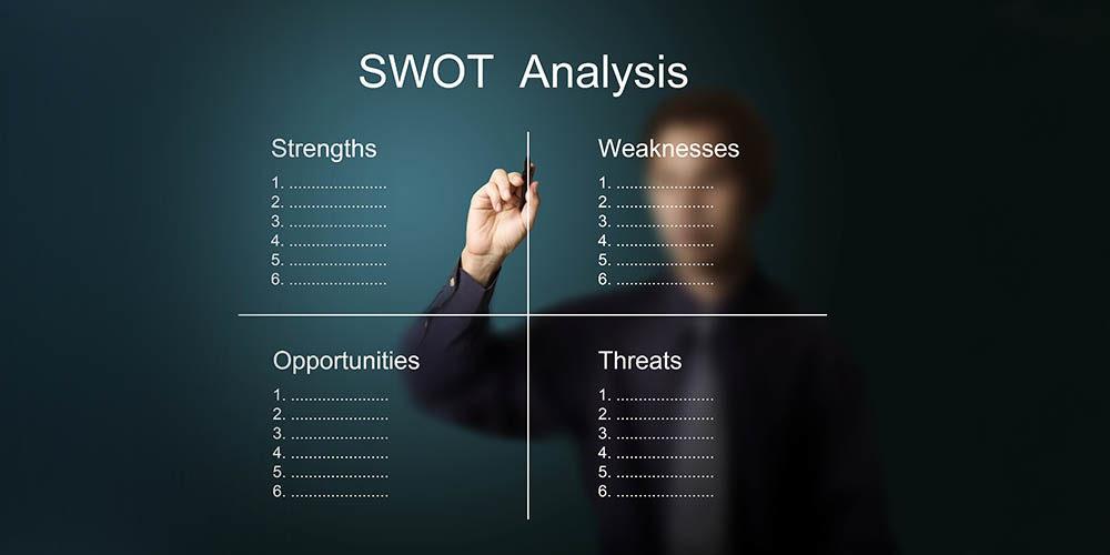 análise Swot para a pesquisa de palavras-chave