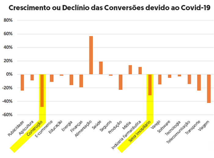 taxas-de-conversao_coronavirus_covid_19