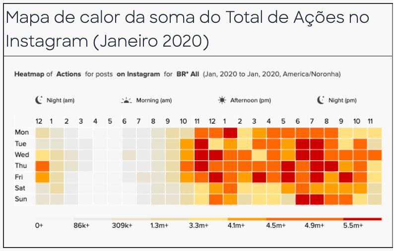 mapa-de-calor-total-de-acoes-no-instagram-janeiro-2020