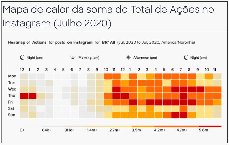 mapa-de-calor-total-de-acoes-no-instagram-julho-2020