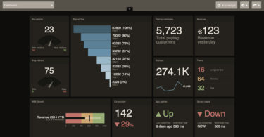 Entendendo o Web Analytics